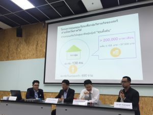Social Investment 2_Sathaporn