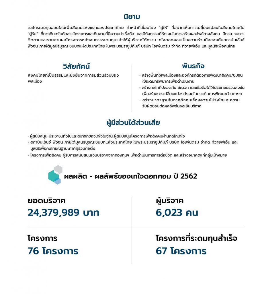 2019-khon-thai-ar-final13_%e0%b9%80%e0%b8%97%e0%b9%83%e0%b8%88_%e0%b8%84%e0%b8%b1%e0%b8%94